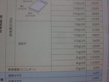 定形外郵便の料金表