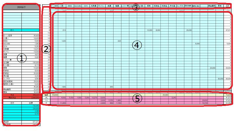 自作エクセル家計簿の仕様
