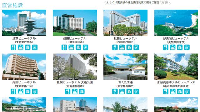 日本ビューホテル-株主通信