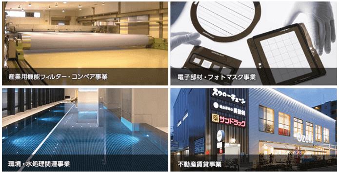 5942日本フィルコンの事業分野