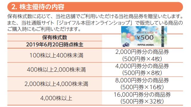 ジョイフル本田の株主優待内容