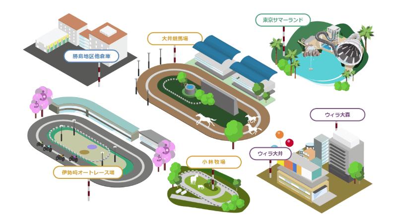東京都競馬-施設紹介