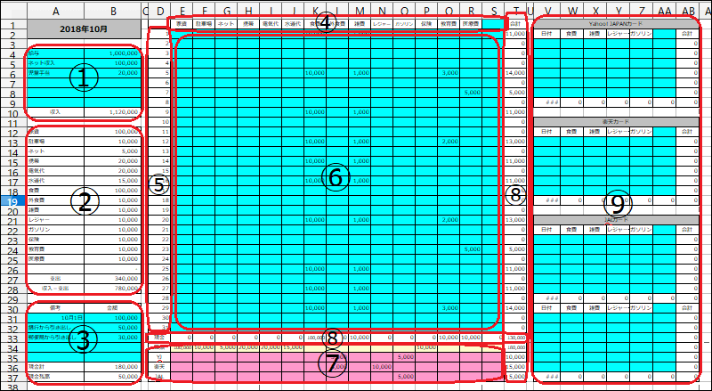 シンプルな自作のエクセル家計簿