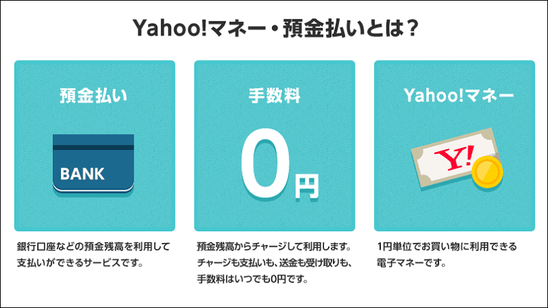 Yahoo!マネー/預金払い